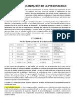 NIVELES DE ORGANIZACIÓN DE LA PERSONALIDAD