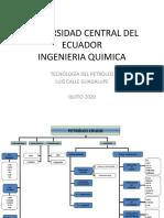 Composicion Quimica Crudo (1)