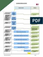 Flujograma Gerencia Del Proyecto Rev. C