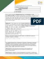 Anexo - Formato Identificación de Creencias (STIWAR)