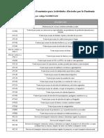 Listado de Actividades Incluidas en PSE