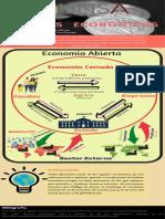 Tarea Virtual Nº 6 - Infografía - Agentes Económicos