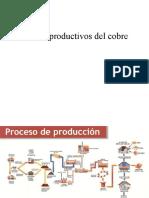 85119368 1 Proceso Del Cobre