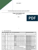 M240 - Error Codes ABIT.24004.000.KH