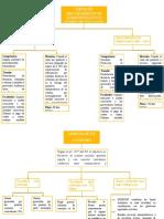 Arbitraje y Tipos de Procedimientos