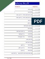 دليل مواصفات الصناعات الغذائية المصرية