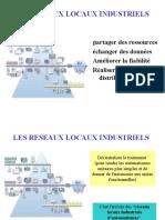 Chapitre Réseau 2 Les Reseaux Industriels