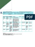 carta descriptiva (Autoguardado)