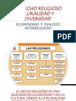 Diálogo interreligioso y ecumenismo