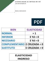 EJERCICIOS ELASTICIDAD Y BIENESTAR 2018