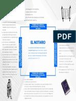 Mapa mental -El notario-