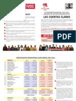 IU-Pinto Balance de Gestión - Presupuestos