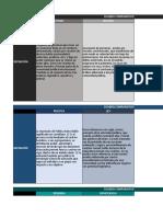 CUADROS COMPARATIVOS DEFINICIONES_POLÍTICA PÚBLICA
