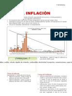 La Inflación Para Quinto Grado de Secundaria