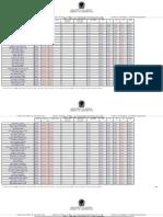 Classificação Provisória EEAR OPC2