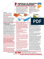 Aspen Pumps Operation Manual