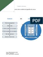 MBA GPM 2020 - Diogo Rodrigues - Riscos e Oportunidades