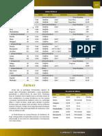 Tabela de Armas (Warpearth Playtest 1.1)