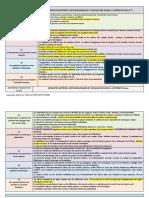 projet EPS pour faire fiches APSA