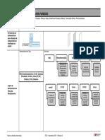 FDE Manual VedacoesRevestimentosPinturasPa (2)