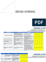 SANIDAD ANIMAL _ PROYECCION