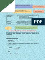 Cronologías de Las Corrientes Literarias[1]