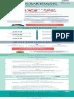 anssi-infographie-les_collectivites_face_aux_enjeux_de_cybersecurite