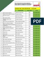 Lista de Iniciativas Seleccionadas Final - Linea Participación Cps-449-2020 2