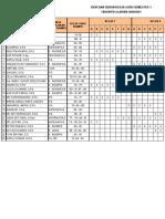 PEMBAGIAN TUGAS SEMESTER 1 TP. 2020-2021