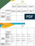 Anexo 2 - Tarea 4 Consolidado Informe Grupal