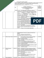 Рецензируемые научные издания