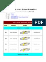 Les principaux défauts de soudure (2)