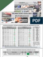 Análisis Estadístico de Homicidio Doloso en Paraguay - Año 2018
