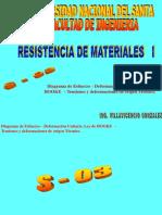 R. M. I-UNS-S 03  UNS-2021