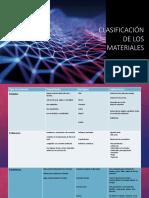 Clasificación de los materiales preclase 1