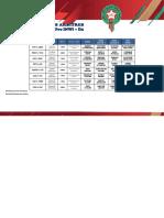 Designations-des-arbitres-de-la-24eme-Journee-Botola-Pro-INWI-D2-Site-FRMF