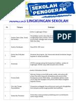 4. Form Analisis Lingkungan Sekolah