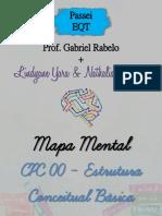 Mapa Mental - Estrutura Conceitual Básica