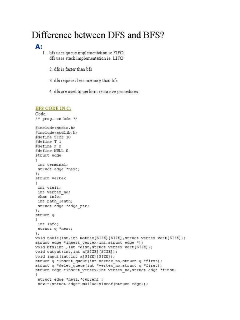 DFS and BFS   Algorithms   Computer Programming