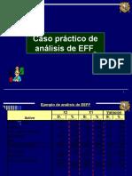 Unidad 4.1 (Caso práctico - Análisis de los EEFF)
