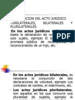 Derecho Civil II - 3 Semana-1
