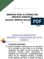 DERECHO CIVIL II  - 1 SEMANA