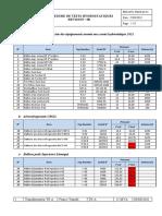 List equip pour test Hydrostatique  CP 2021