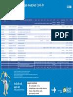Projeção de Entregas de Vacinas Covid-19!14!07-2021