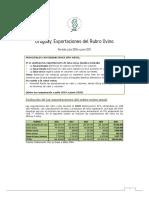 Boletín Exportaciones del Rubro Ovino