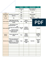 A tabela das bacterias