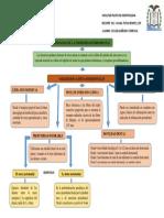 parametros clinicos cuadro
