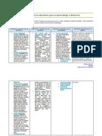 Plantilla Revisión Guía Enseñar en Tiempos de Covid (2)