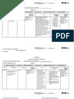 Analisis de Aprendizaje Priorizado Sociales Fernando 2