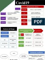 Protocolo Demanejo Covid Arequipa